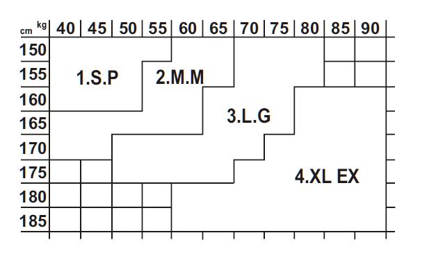 Tabela Tamanho